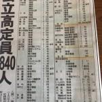 2018年度(平成30年度)石川県公立高校入試定員