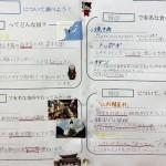 小学生ワールドレポート